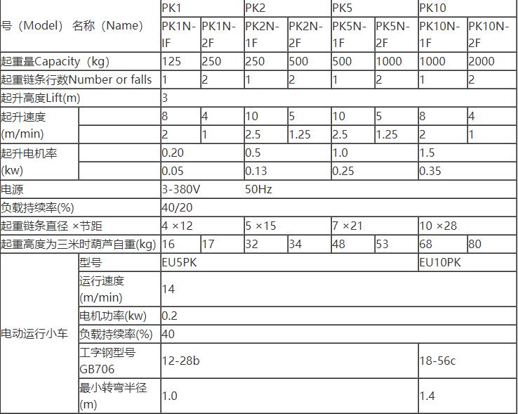 PK电动葫芦